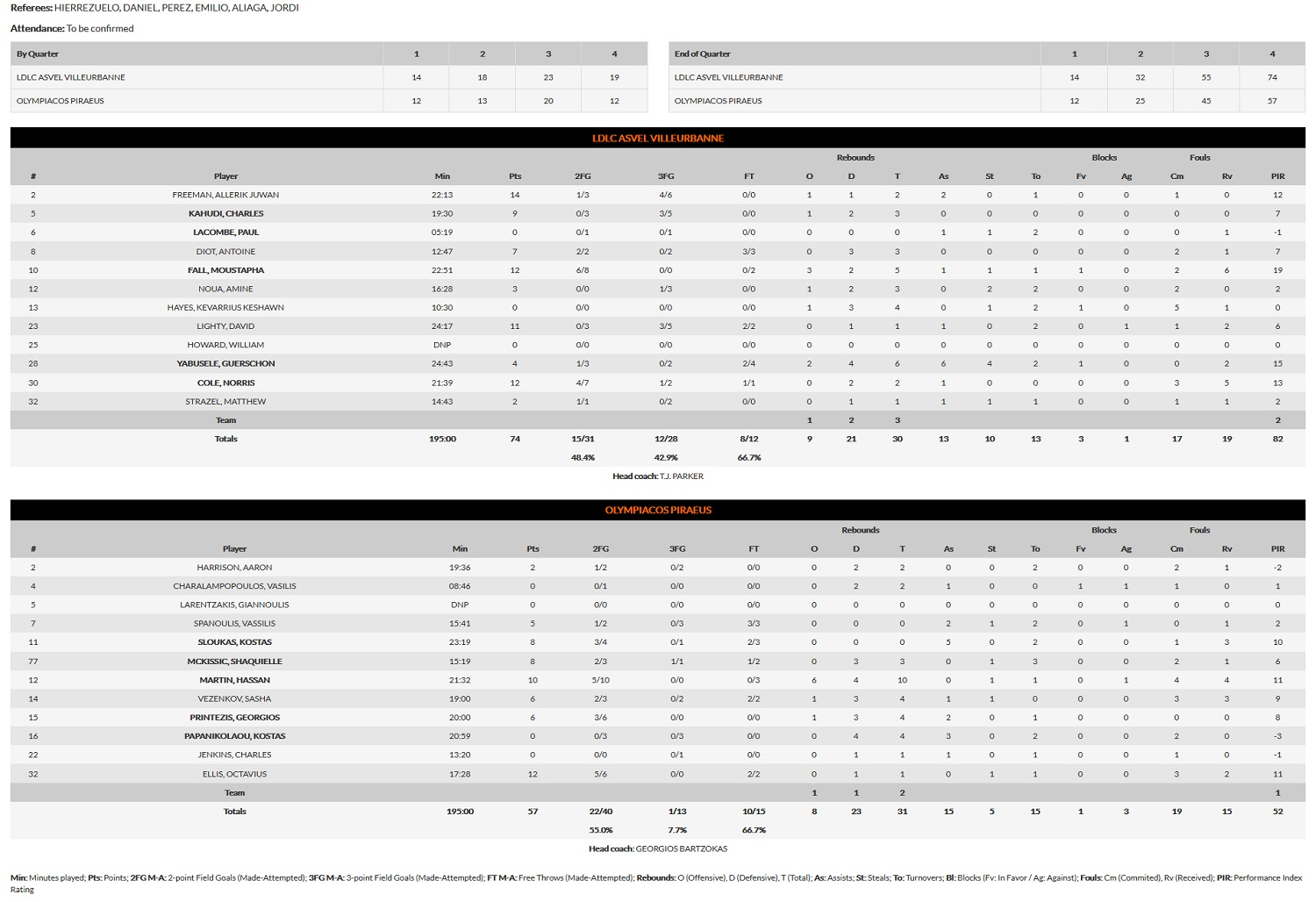 Screenshot 2020 09 15 Boxscore EuroLeague Live Stats